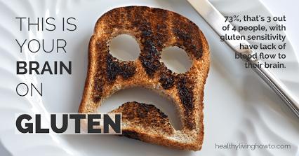 gluten-brain