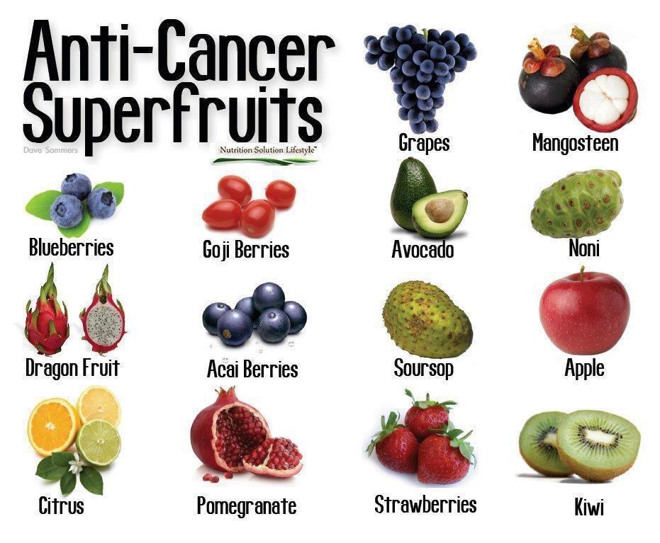 fruit-diet-cancer